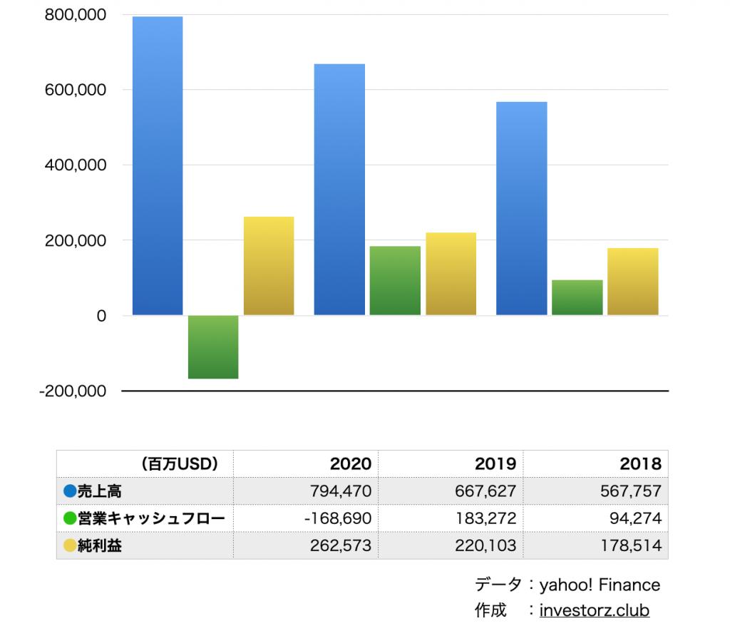 HDFCバンク(HDB)の業績・決算の数字について