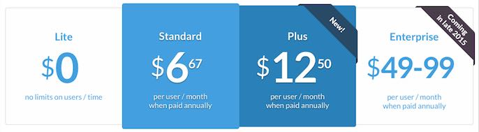 slackの料金表、ビジネスモデル