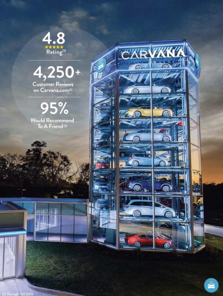 「クルマの自販機」カーバナ:Carvana(CVNA)